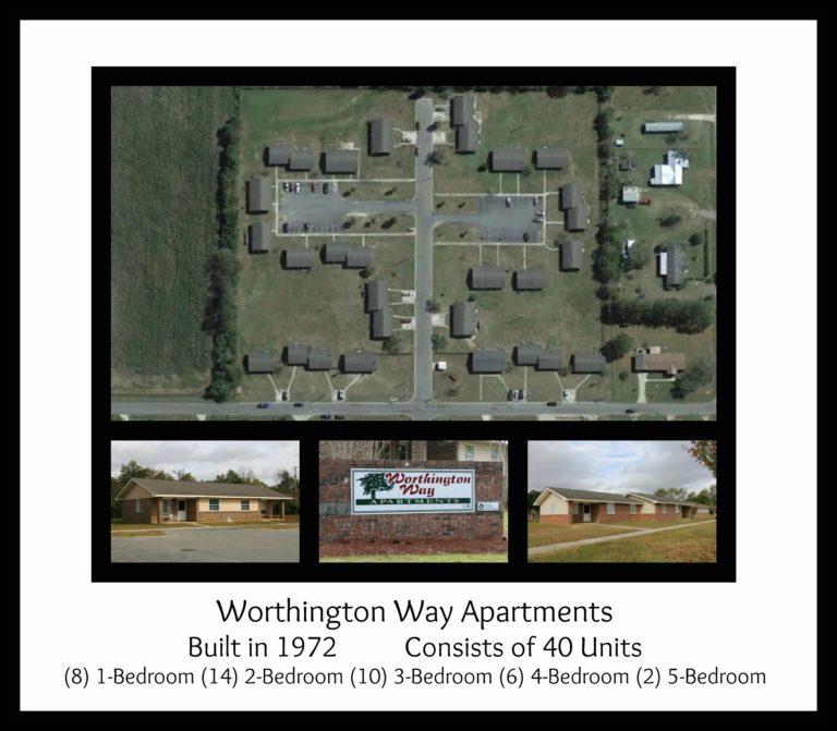 worthington complex