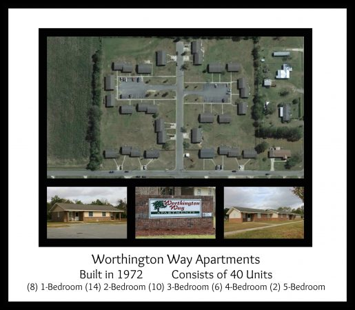 worthington complex